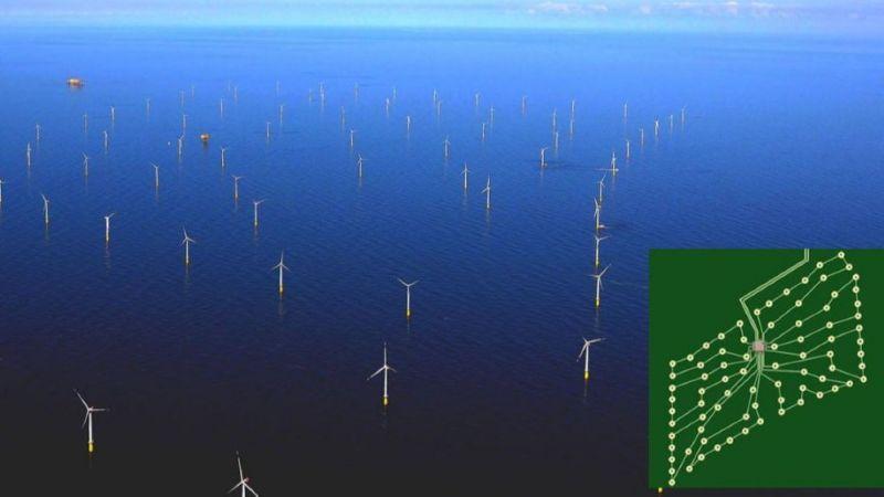 Luftaufnahme des Windparks Meerwind